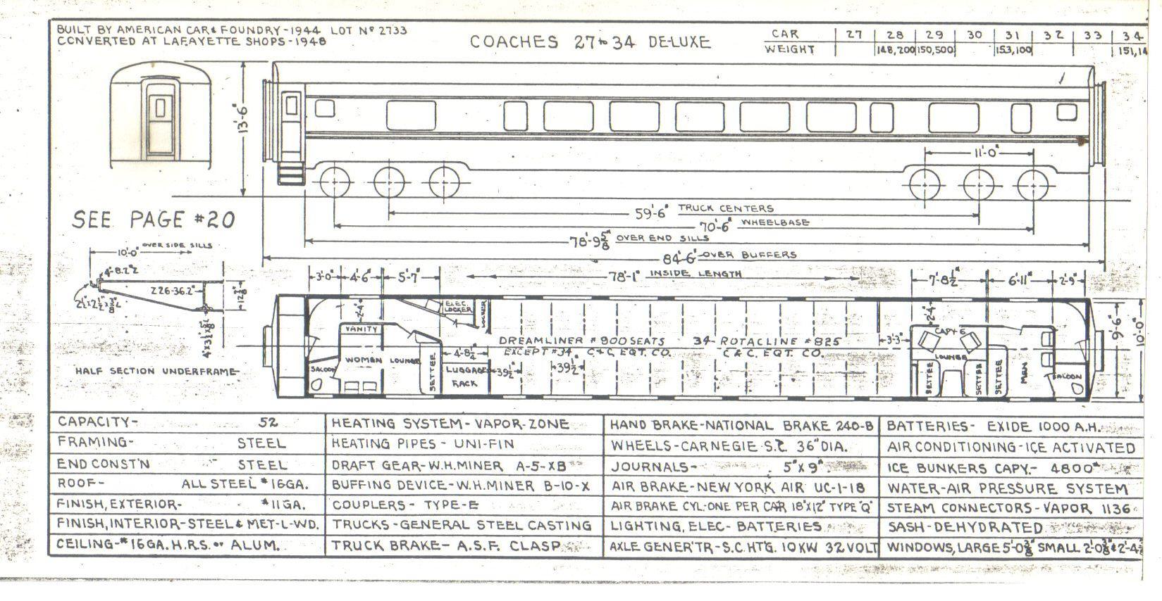 Monon Railroad Historical